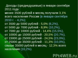 Доходы (среднедушевые) в январе-сентябре 2011 года :менее 3500 рублей в месяц