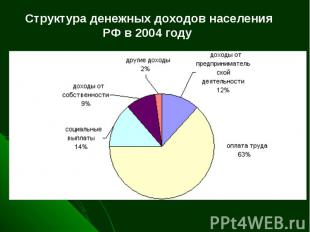 Структура денежных доходов населения РФ в 2004 году