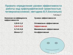Правило определения уровня эффективности работы над орфографической грамотностью