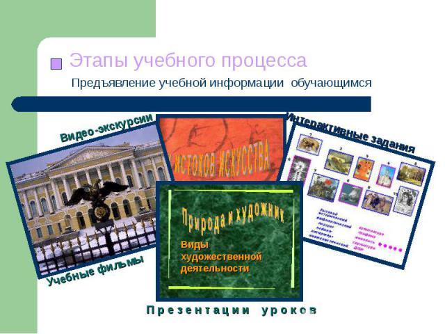 Этапы учебного процессаПредъявление учебной информации обучающимся