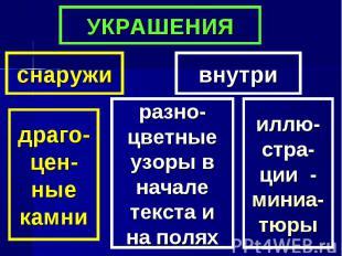 УКРАШЕНИЯдраго-цен-ные камниразно-цветные узоры в начале текста и на поляхиллю-с