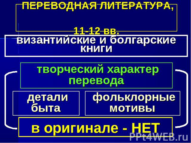 ПЕРЕВОДНАЯ ЛИТЕРАТУРА, 11-12 вв.византийские и болгарские книги творческий характер перевода