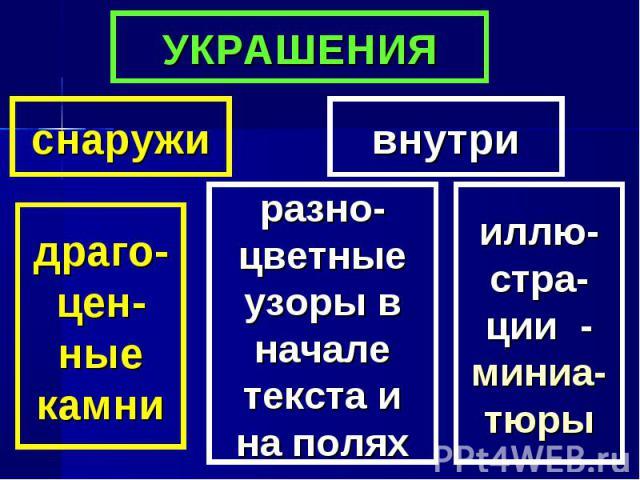 УКРАШЕНИЯдраго-цен-ные камниразно-цветные узоры в начале текста и на поляхиллю-стра-ции - миниа-тюры
