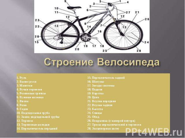 Строение Велосипеда
