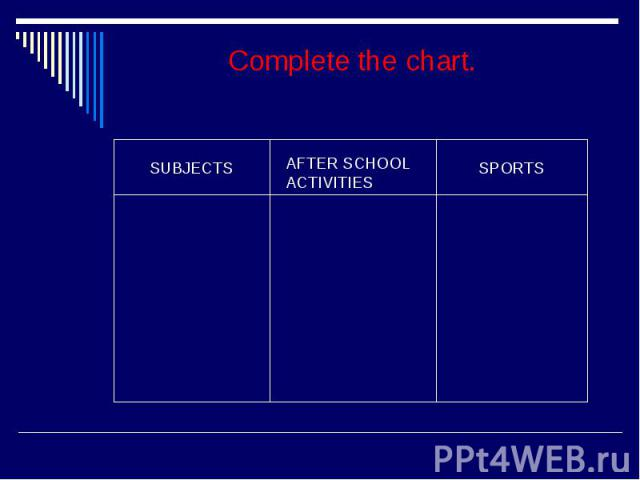 Complete the chart.
