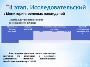II этап. Исследовательский1. Мониторинг зеленых насажденийПо результатам монитор