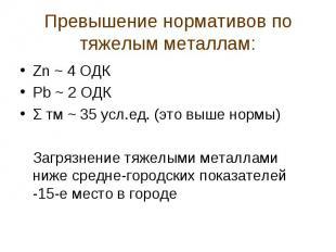 Превышение нормативов по тяжелым металлам:Zn ~ 4 ОДКРb ~ 2 ОДКΣ тм ~ 35 усл.ед.