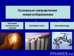 Основные направления энергосбережения
