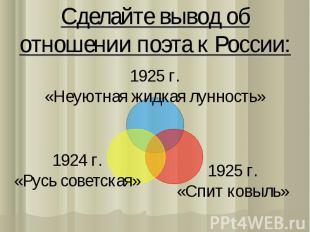 Сделайте вывод об отношении поэта к России: