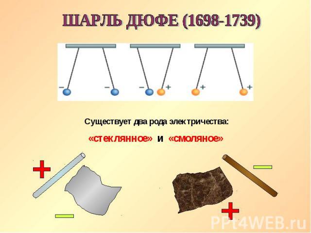 ШАРЛЬ ДЮФЕ (1698-1739)Существует два рода электричества:«стеклянное» и «смоляное»