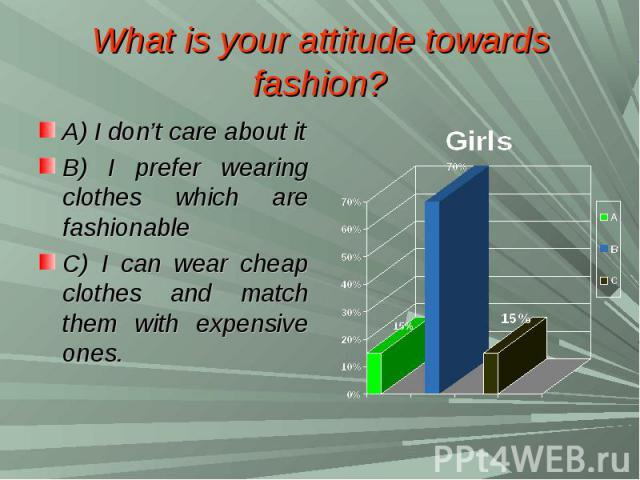 What is your attitude towards fashion?A) I don't care about itB) I prefer wearing clothes which are fashionableC) I can wear cheap clothes and match them with expensive ones.