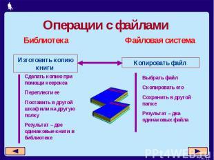 Операции с файламиСделать копию при помощи ксероксаПереплести ееПоставить в друг