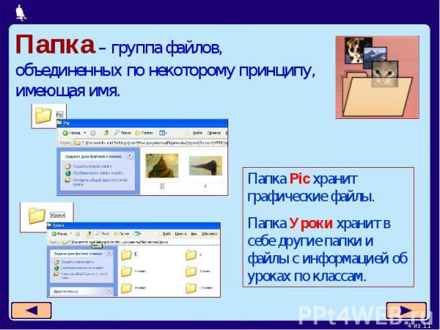 Папка – группа файлов, объединенных по некоторому принципу, имеющая имя.Папка Pic хранит графические файлы.Папка Уроки хранит в себе другие папки и файлы с информацией об уроках по классам.