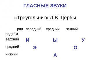 ГЛАСНЫЕ ЗВУКИ«Треугольник» Л.В.Щербы