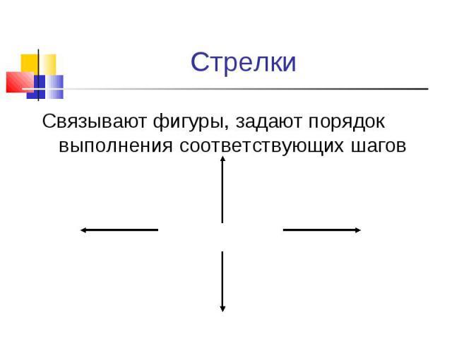 СтрелкиСвязывают фигуры, задают порядок выполнения соответствующих шагов