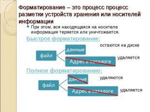 Форматирование – это процесспроцесс разметки устройств хранения или носителей и