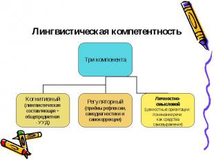Лингвистическая компетентность
