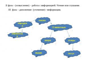 II фаза – (осмысление) – работа с информацией. Чтение или слушание.III фаза – до