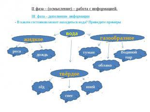 II фаза – (осмысление) – работа с информацией. III фаза – дополнение информации