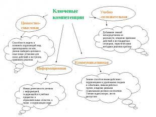 Ключевые компетенции