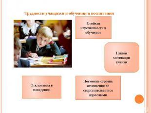 Трудности учащихся в обучении и воспитании