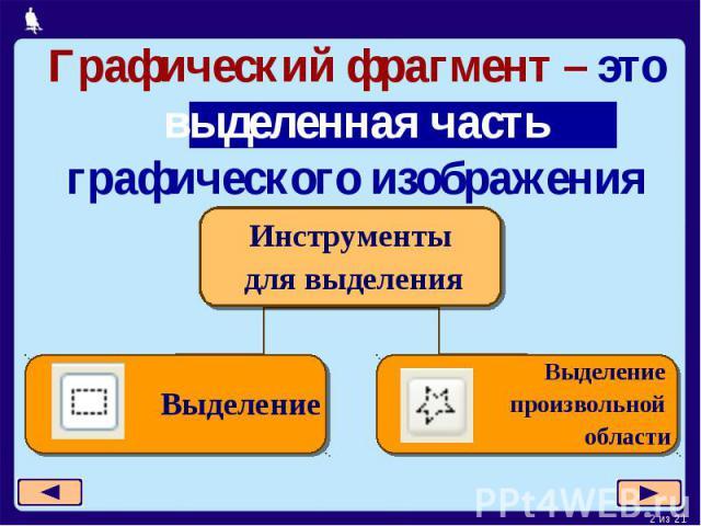 Графический фрагмент – это выделенная часть графического изображения