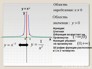 Функция:1)четная 2)Функция возрастает на Промежутке 3)График функции расположен
