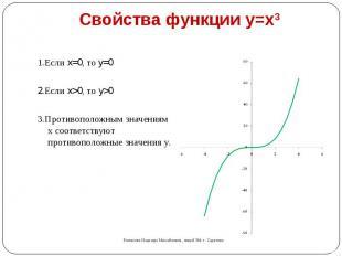 Свойства функции y=x3 1.Если x=0, то y=02.Если x>0, то y>03.Противоположным знач