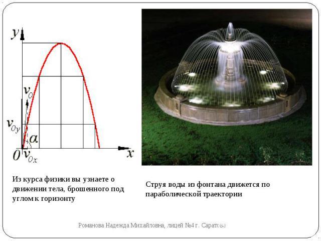 Из курса физики вы узнаете о движении тела, брошенного под углом к горизонтуСтруя воды из фонтана движется по параболической траектории