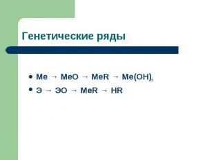Генетические рядыMe → MeO → MeR → Me(OH)nЭ → ЭО → MeR → HR