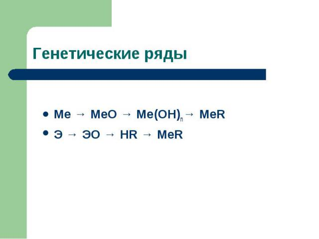 Генетические рядыMe → MeO → Me(OH)n→ MeRЭ → ЭО → HR → MeR