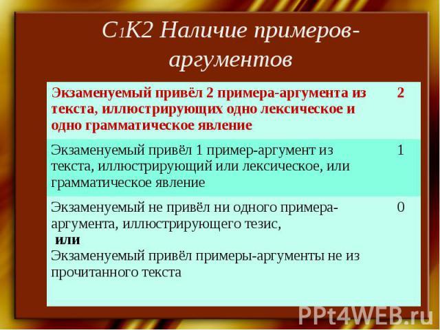 С1К2 Наличие примеров-аргументов