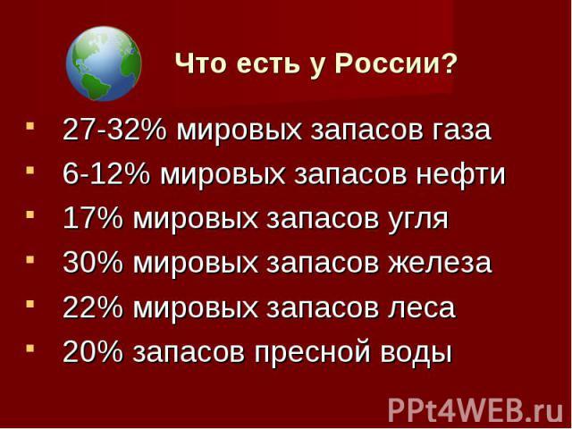 Что есть у России? 27-32% мировых запасов газа 6-12% мировых запасов нефти 17% мировых запасов угля 30% мировых запасов железа 22% мировых запасов леса 20% запасов пресной воды