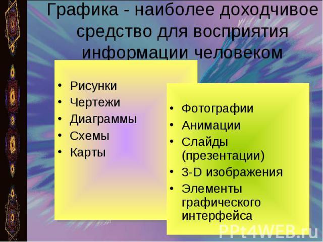 Графика - наиболее доходчивое средство для восприятия информации человеком РисункиЧертежиДиаграммыСхемыКартыФотографииАнимацииСлайды (презентации)3-D изображенияЭлементы графического интерфейса
