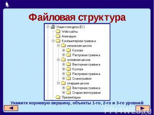 Файловая структураУкажите корневую вершину, объекты 1-го, 2-го и 3-го уровней