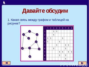 Давайте обсудим1. Какая связь между графом и таблицей на рисунке?