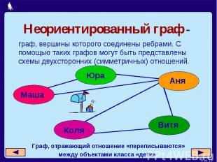 Неориентированный граф - граф, вершины которого соединены ребрами. С помощью так