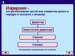 Иерархия -это расположение частей или элементов целого в порядке от высшего к ни