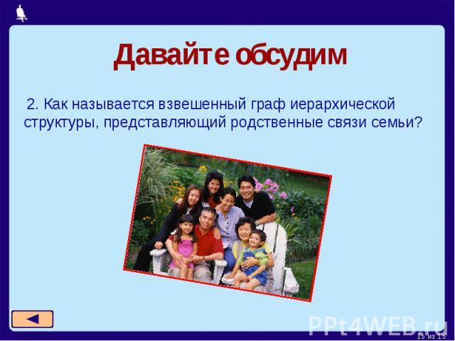 Давайте обсудим 2. Как называется взвешенный граф иерархической структуры, представляющий родственные связи семьи?