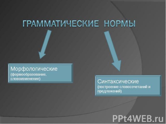 Грамматические нормы Морфологические(формообразование, словоизменение) Синтаксические(построение словосочетаний и предложений)