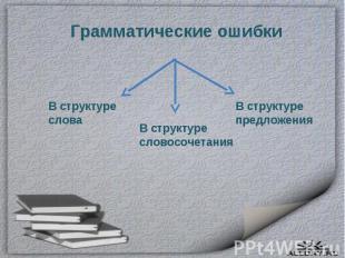 Грамматические ошибки В структуре словаВ структуре словосочетанияВ структуре пре