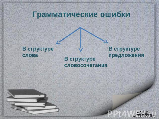 Грамматические ошибки В структуре словаВ структуре словосочетанияВ структуре предложения
