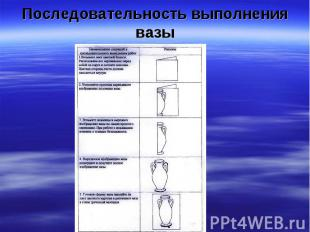 Последовательность выполнения вазы