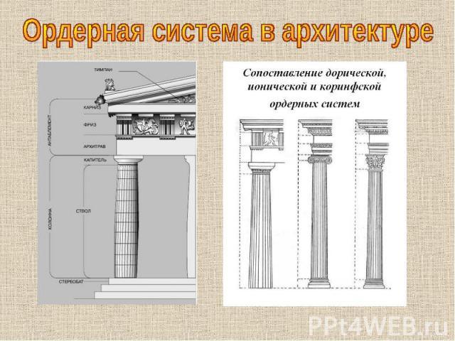 Ордерная система в архитектуре