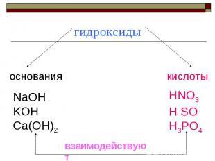 гидроксидыNaOHKOHCa(OH)2HNO3H SOH3PO4