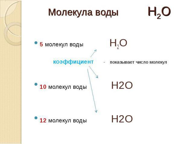 Молекула воды Н2О 5 молекул водыН2О коэффициент - показывает число молекул10 молекул воды Н2О12 молекул воды Н2О