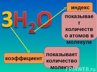 показывает количество атомов в молекуле показывает количество молекул