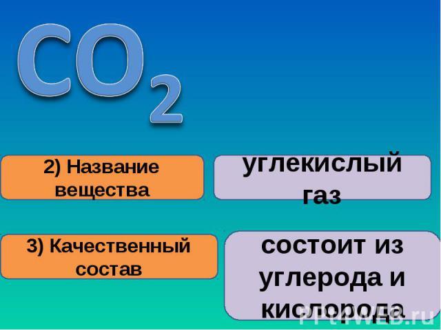 состоит из углерода и кислорода