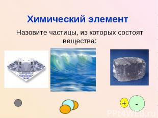 Химический элемент Назовите частицы, из которых состоят вещества: