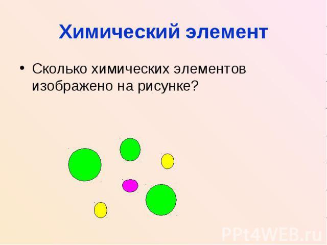 Химический элемент Сколько химических элементов изображено на рисунке?